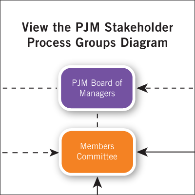 Stakeholder Groups Diagram