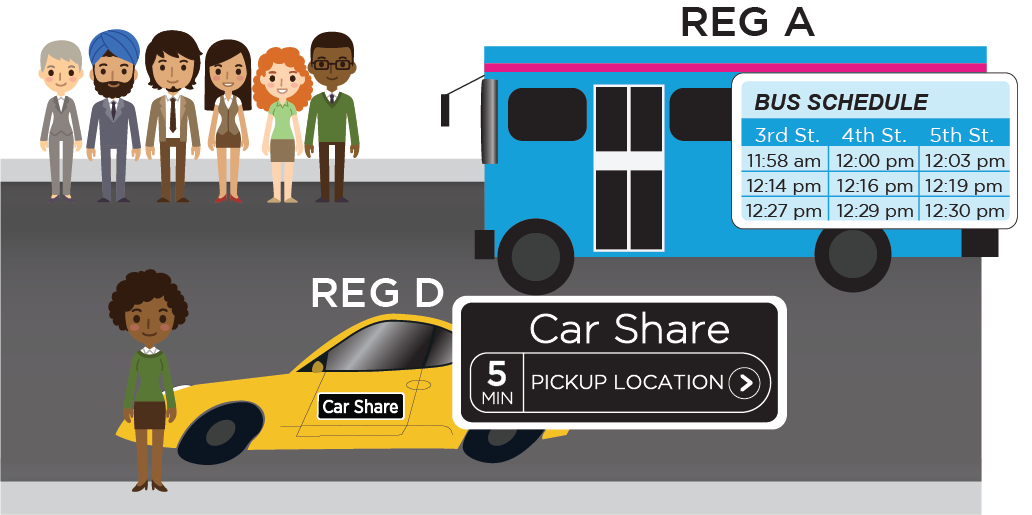 Car Share Analogy